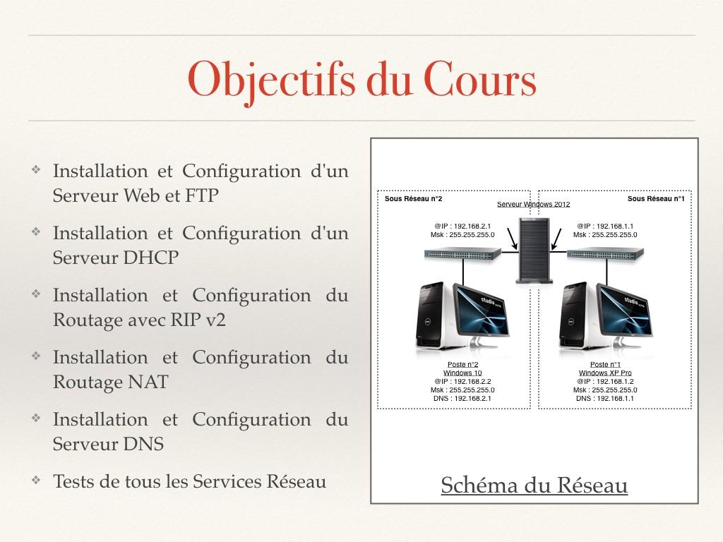 tuto windows server 2012 pdf