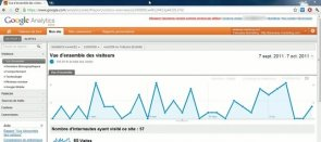 Tuto Intégrer Google Webmaster Tools dans Google Analytics Google Analytics