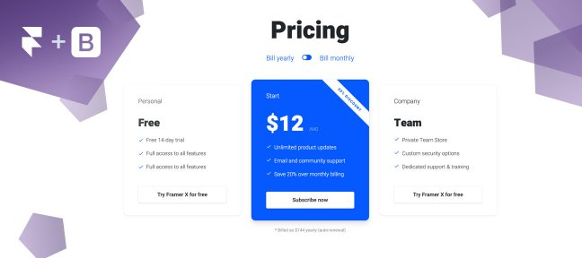 Recréer le pricing table de Framer avec Bootstrap