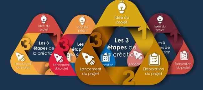 Infographie sur PowerPoint