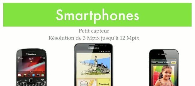 Smartphone et Compacts