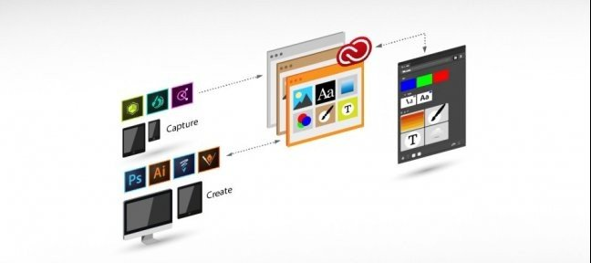 Tuto Bibliothèque Creative Cloud dans Photoshop Photoshop