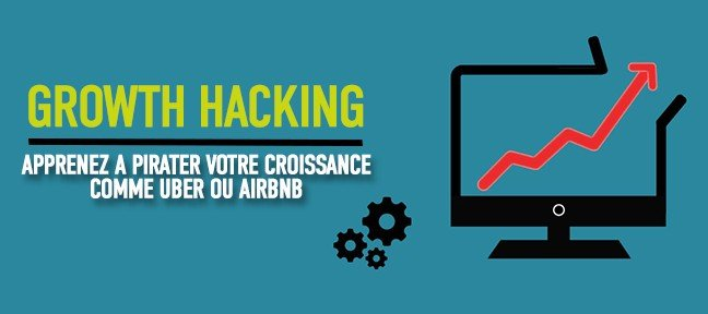 Le Growth Hacking de A à Z