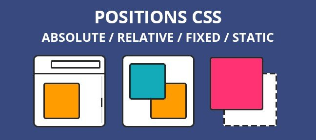 Les positions CSS : Absolute, Relative, Fixed, et Static