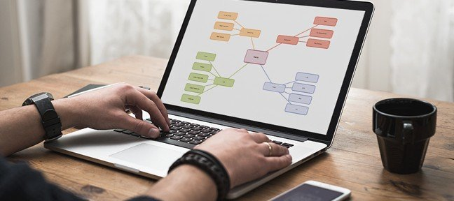Tuto Le Mind Mapping facile Productivité
