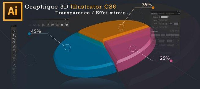 Tuto Graphique 3d Avec Illustrator Alexandre Martin