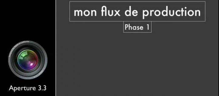 Tuto Flux de production Aperture